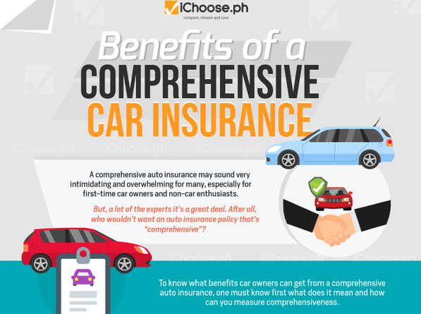 Benefits of a Comprehensive Car Insurance: