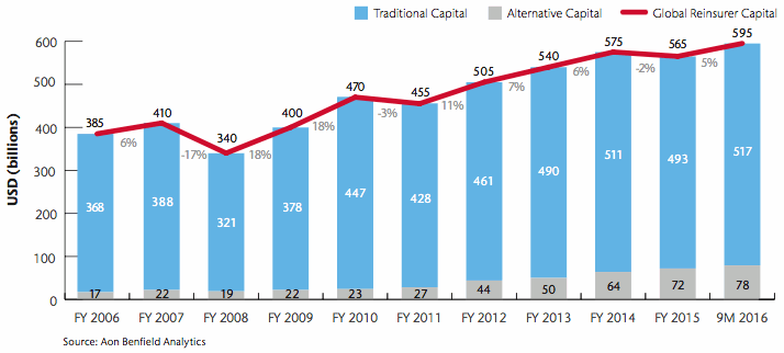 Alternative Capital disruption is still biggest story of decade